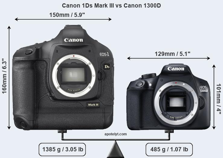 Compare Canon 1Ds Mark III vs Canon 1300D