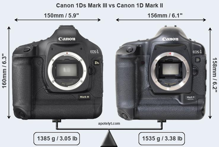 Compare Canon 1Ds Mark III vs Canon 1D Mark II