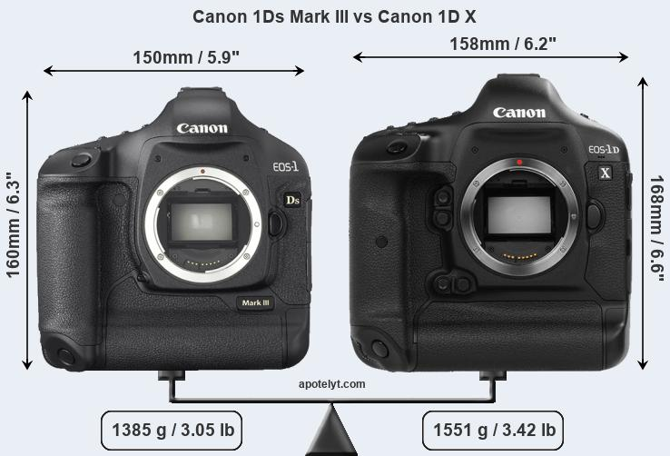 Snapsort Canon 1Ds Mark III vs Canon 1D X