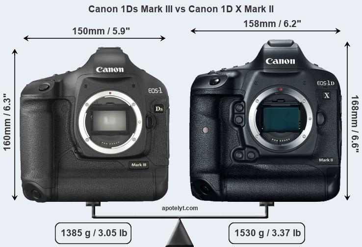 Compare Canon 1Ds Mark III vs Canon 1D X Mark II