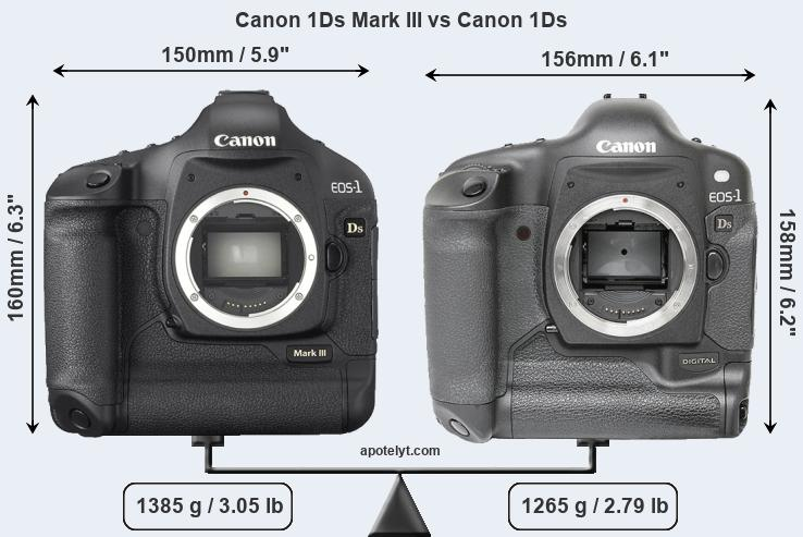 Compare Canon 1Ds Mark III vs Canon 1Ds