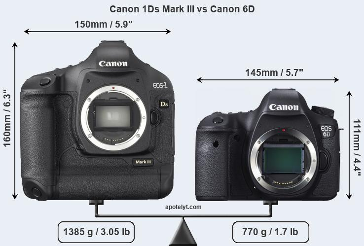 Compare Canon 1Ds Mark III vs Canon 6D