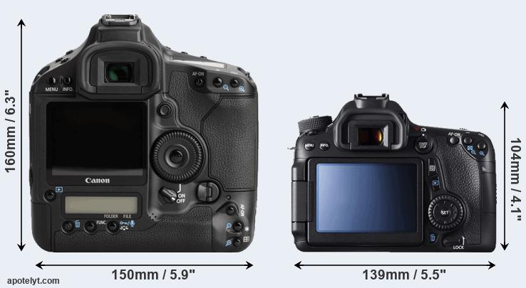 1Ds Mark III and 70D rear side