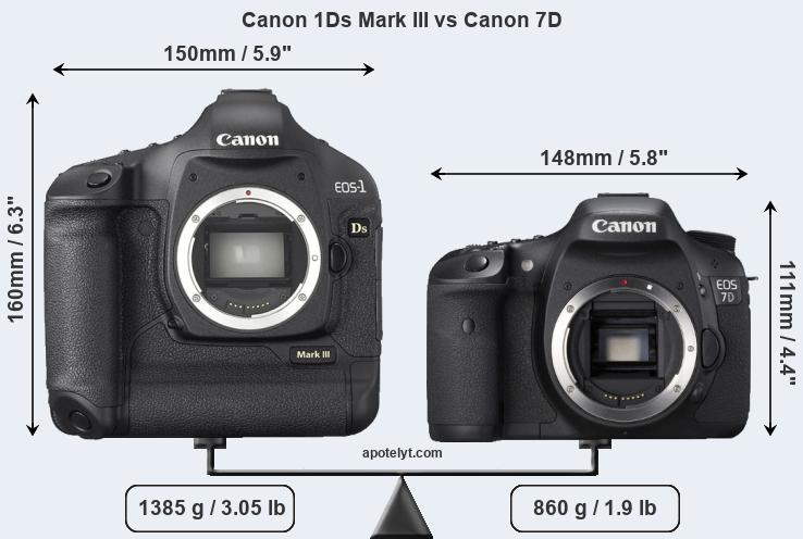 Size Canon 1Ds Mark III vs Canon 7D