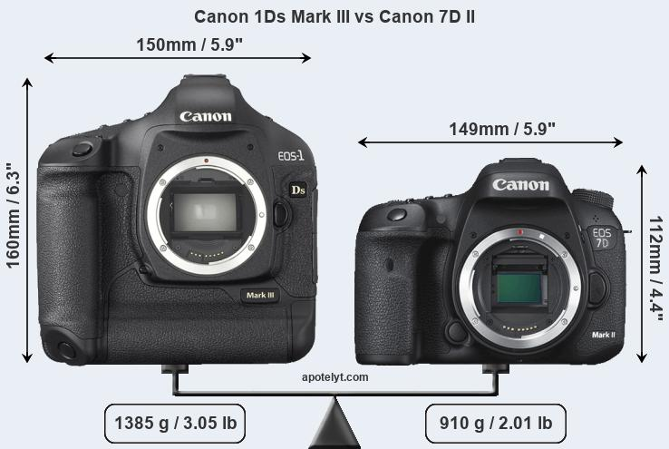 Compare Canon 1Ds Mark III and Canon 7D II