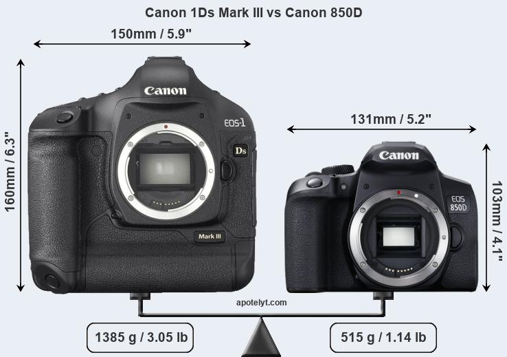Size Canon 1Ds Mark III vs Canon 850D