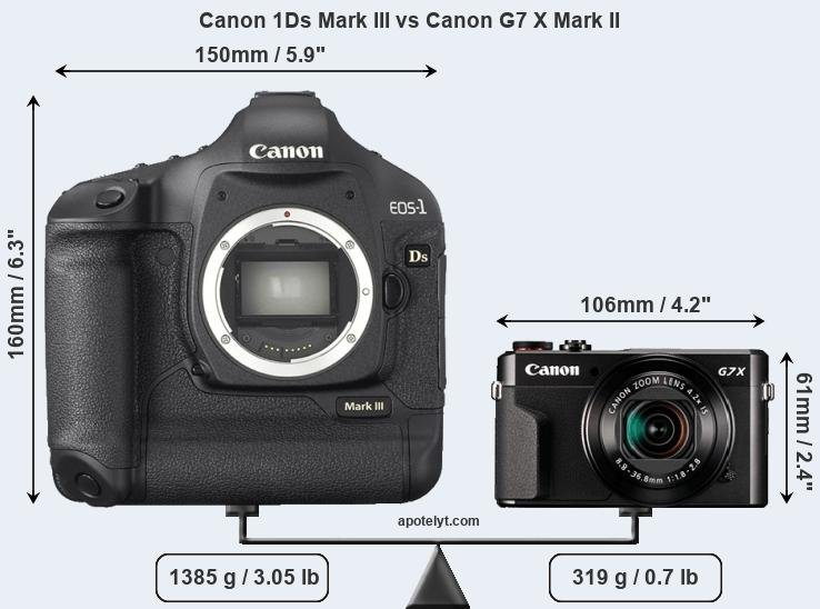 Size Canon 1Ds Mark III vs Canon G7 X Mark II