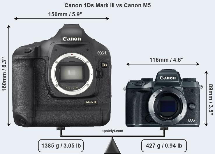 Compare Canon 1Ds Mark III vs Canon M5
