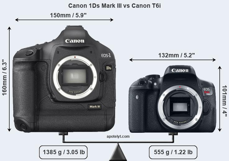 Size Canon 1Ds Mark III vs Canon T6i