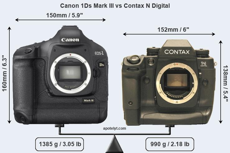 Size Canon 1Ds Mark III vs Contax N Digital
