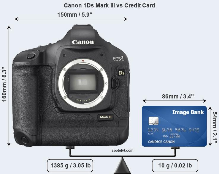 Canon 1Ds Mark III vs credit card front