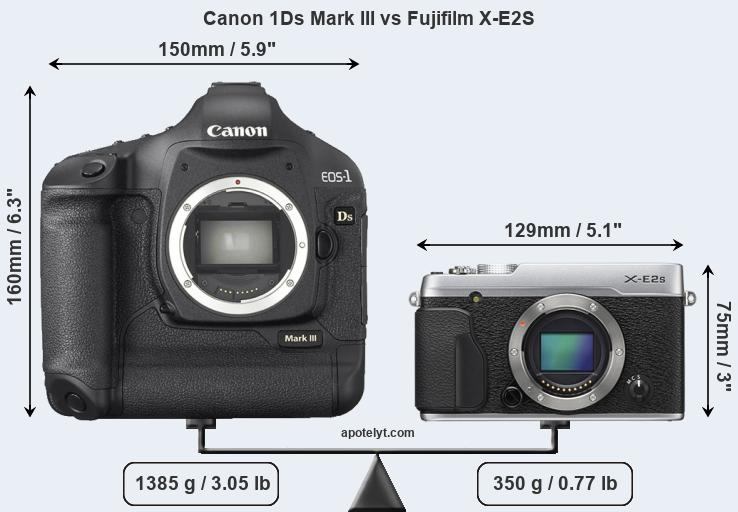 Size Canon 1Ds Mark III vs Fujifilm X-E2S