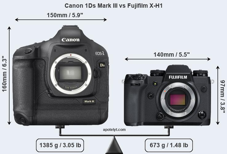 Size Canon 1Ds Mark III vs Fujifilm X-H1