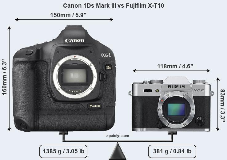 Size Canon 1Ds Mark III vs Fujifilm X-T10