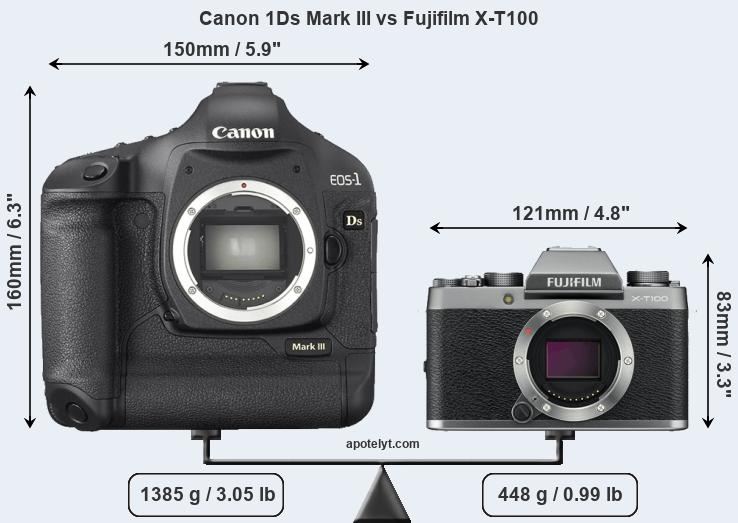 Size Canon 1Ds Mark III vs Fujifilm X-T100