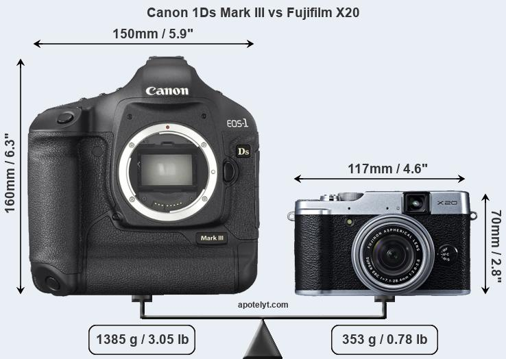 Size Canon 1Ds Mark III vs Fujifilm X20