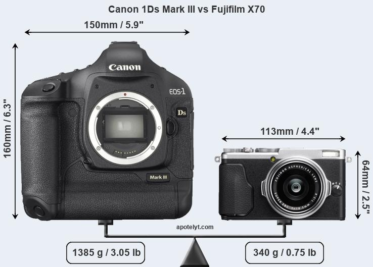 Size Canon 1Ds Mark III vs Fujifilm X70