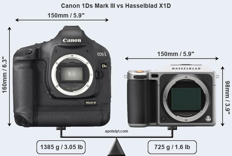 Size Canon 1Ds Mark III vs Hasselblad X1D