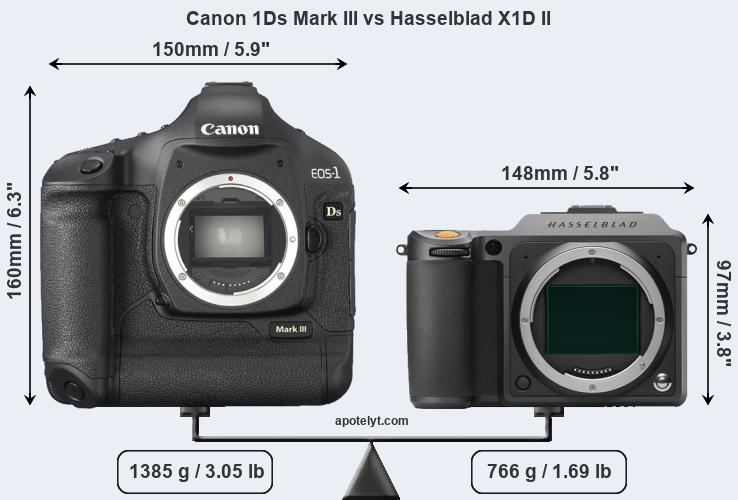 Size Canon 1Ds Mark III vs Hasselblad X1D II