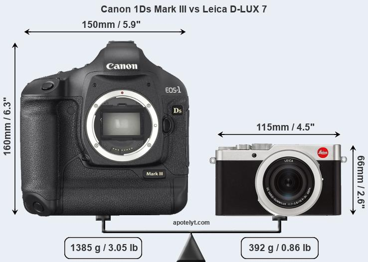 Size Canon 1Ds Mark III vs Leica D-LUX 7