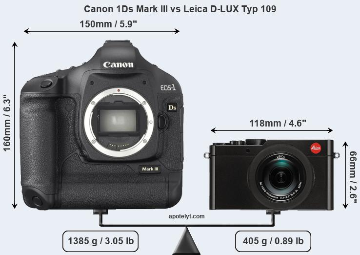 Size Canon 1Ds Mark III vs Leica D-LUX Typ 109