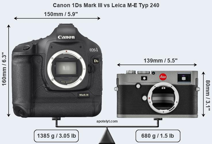 Size Canon 1Ds Mark III vs Leica M-E Typ 240