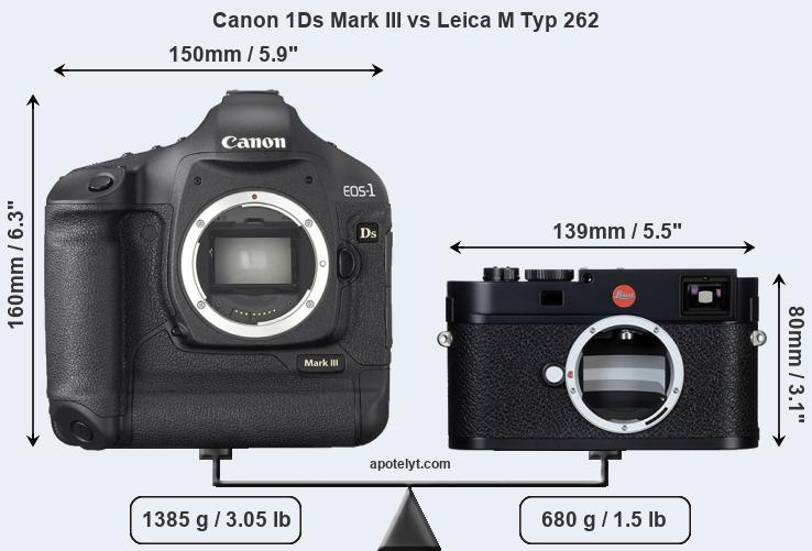 Size Canon 1Ds Mark III vs Leica M Typ 262