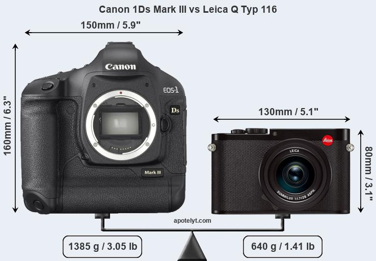 Size Canon 1Ds Mark III vs Leica Q Typ 116
