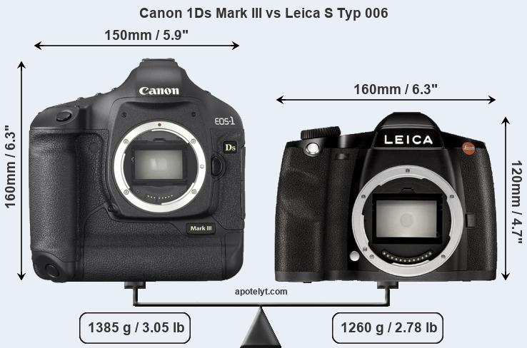 Size Canon 1Ds Mark III vs Leica S Typ 006