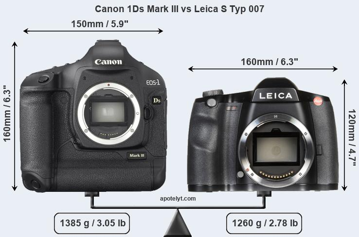 Size Canon 1Ds Mark III vs Leica S Typ 007