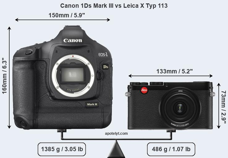 Size Canon 1Ds Mark III vs Leica X Typ 113