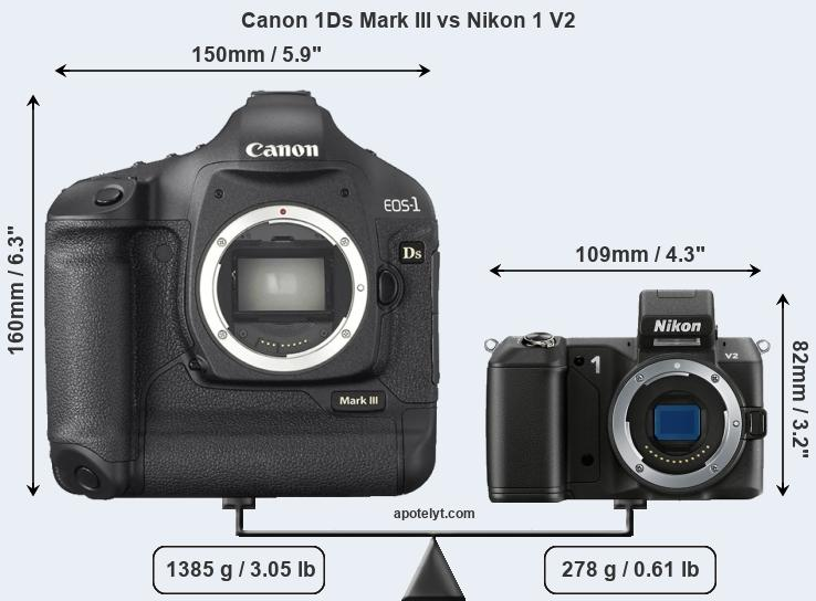 Size Canon 1Ds Mark III vs Nikon 1 V2