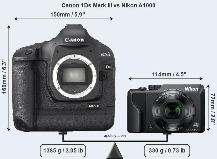 Size Canon 1Ds Mark III vs Nikon A1000