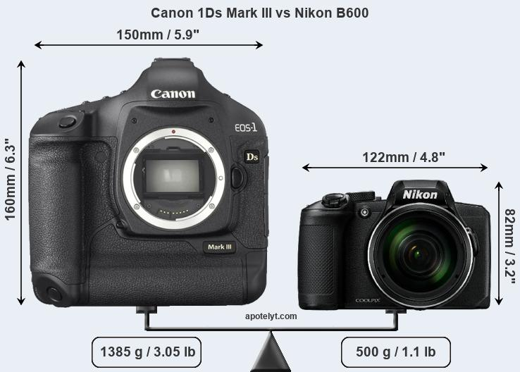 Size Canon 1Ds Mark III vs Nikon B600