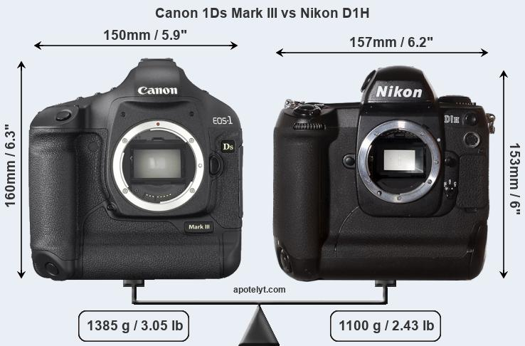 Compare Canon 1Ds Mark III and Nikon D1H
