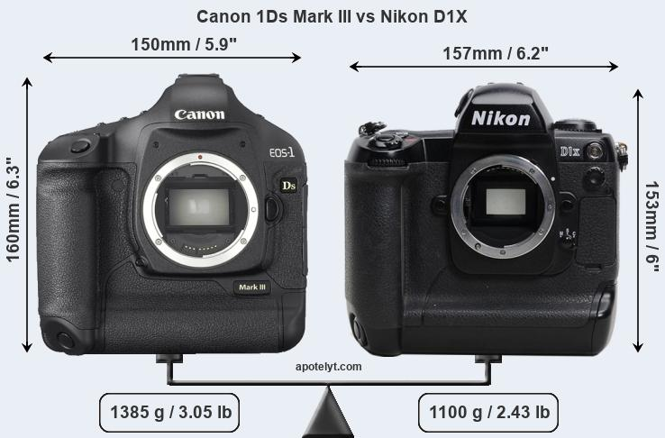 Size Canon 1Ds Mark III vs Nikon D1X
