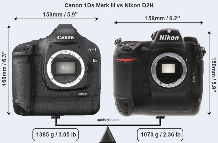 Size Canon 1Ds Mark III vs Nikon D2H
