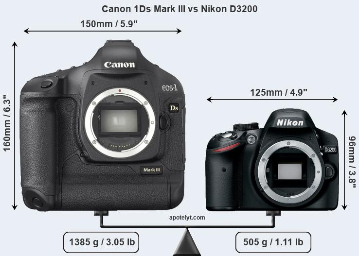 Size Canon 1Ds Mark III vs Nikon D3200