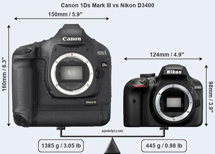 Size Canon 1Ds Mark III vs Nikon D3400