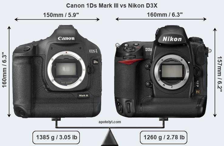 Size Canon 1Ds Mark III vs Nikon D3X
