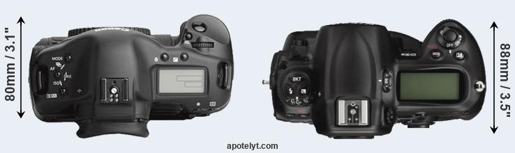 1Ds Mark III versus D3X top view