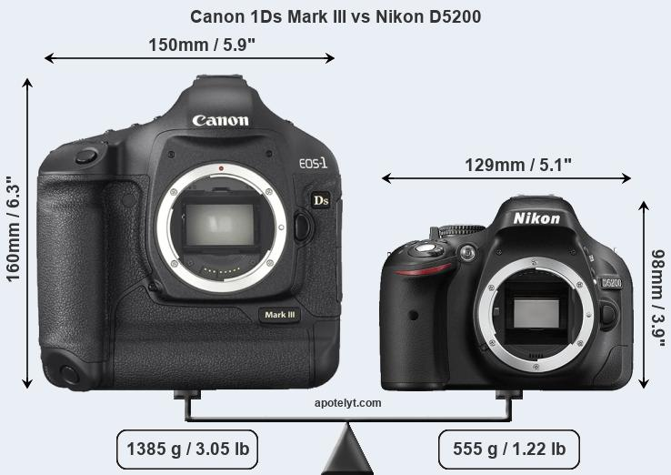 Size Canon 1Ds Mark III vs Nikon D5200