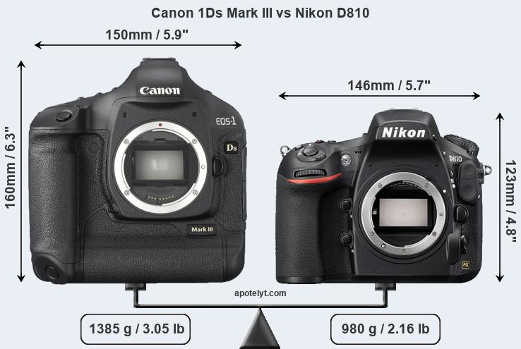 Size Canon 1Ds Mark III vs Nikon D810