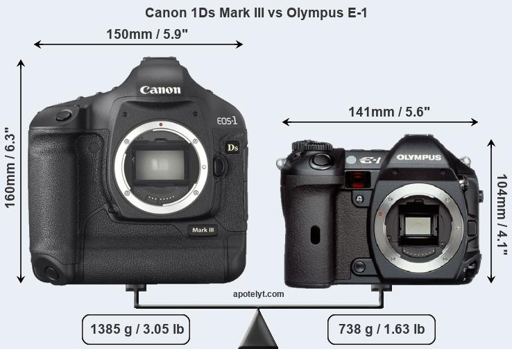 Compare Canon 1Ds Mark III and Olympus E-1