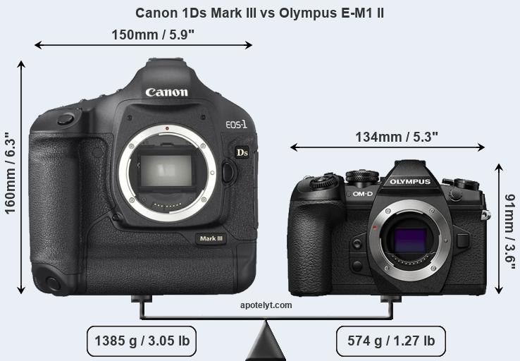 Compare Canon 1Ds Mark III and Olympus E-M1 II