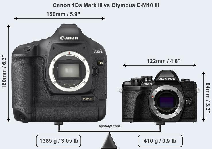 Size Canon 1Ds Mark III vs Olympus E-M10 III