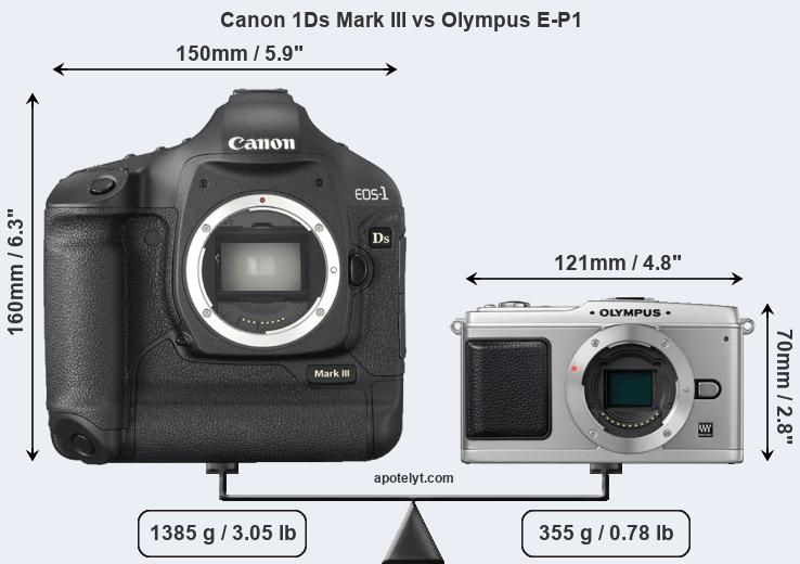 Size Canon 1Ds Mark III vs Olympus E-P1