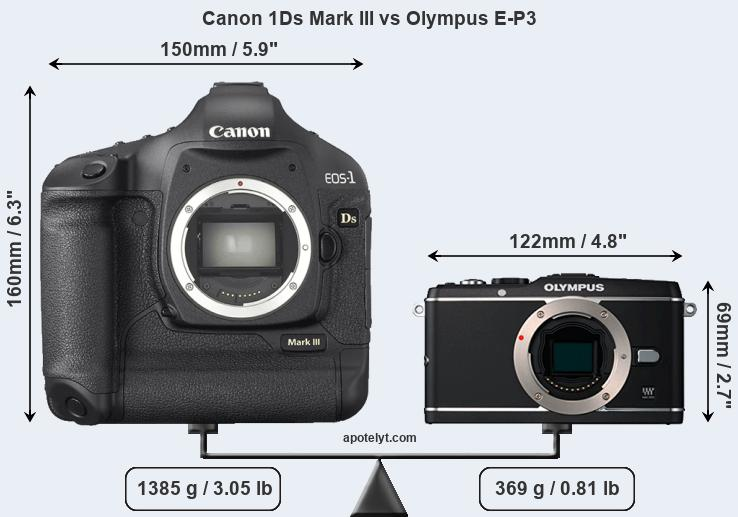 Size Canon 1Ds Mark III vs Olympus E-P3