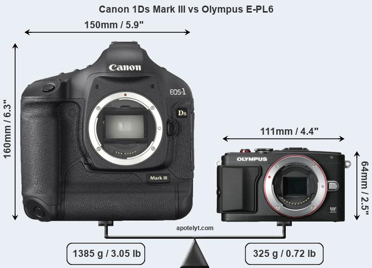 Size Canon 1Ds Mark III vs Olympus E-PL6