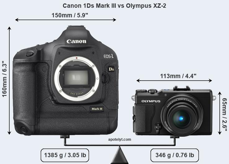 Size Canon 1Ds Mark III vs Olympus XZ-2